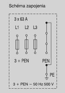 Prípojková skriňa na stĺp SP.S 0/0