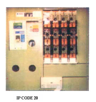IP Code 20
