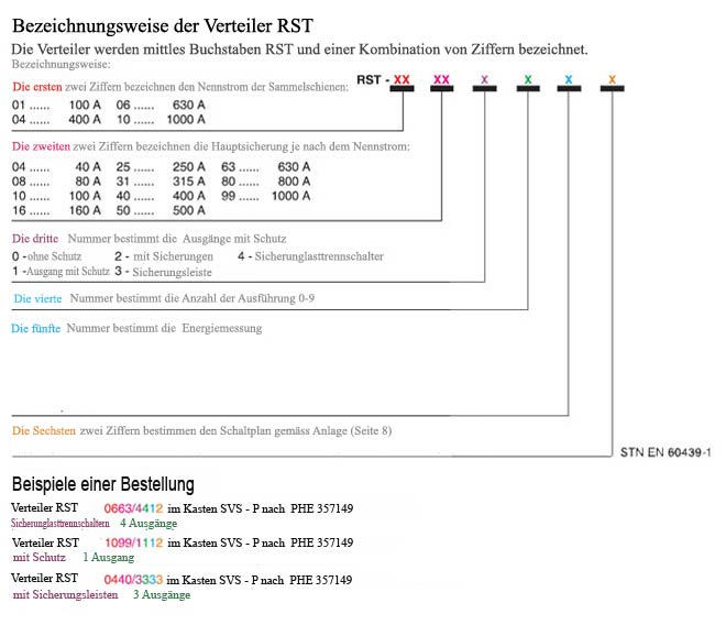Kovel - kovoelektrovýroba - Schaltplan der Verteiler RST